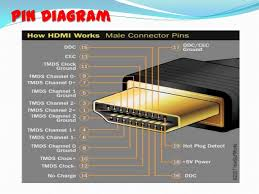 hdmi cable wiring diagram hdmi wiring diagrams instruction