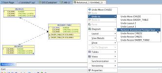 find all foreign keys referencing a table sql server discovering foreign keys in oracle sql developer data modeler