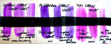 how to make color swatches get to know your paints rebecca