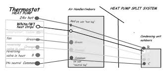 mitsubishi mini split wiring diagram mini cooper wiring diagram