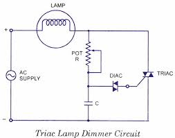 triac lamp dimmer circuit are devices used to lower the