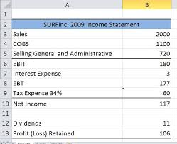 Profit And Loss Statement Excel Template 9 Income Statement Templates Word Excel Pdf Formats