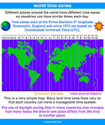 time around the world a maths dictionary for