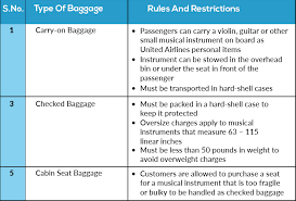 united airlines checked baggage fly deal fare blog travel with ease