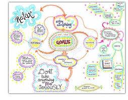 map ideas 47 best mind maps images on mind maps gcse