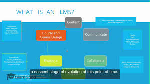 moodle administration tutorial what is an lms what is moodle