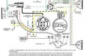 ford wiring harness diagram 4k wallpapers