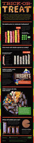 Halloween Express Printable Coupons by 82 Best Events U0026 Holidays Infographics Images On Pinterest