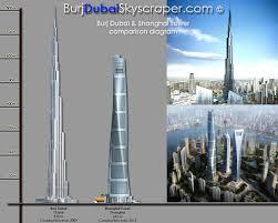 tallest building burj dubai tower