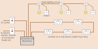 house light wiring diagram house wiring diagrams instruction