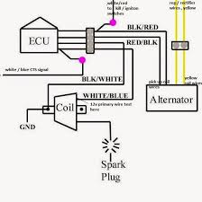 cagiva mito 125 cagiva mito electronic ignition system components