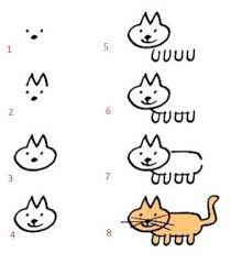 imágenes de gatos fáciles para dibujar como dibujar un gato facil para niños archivos dibujos de gatos