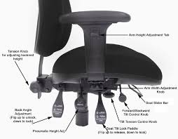 Best Chair For Back Pain Top 10 Best Office Chairs For Back And Neck Pain With Comparisons 2017
