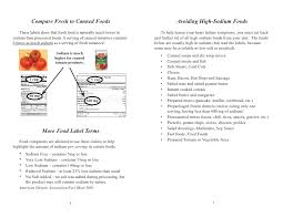 cardiology clinic nutrition guidelines for heart failure