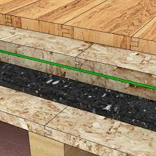 best acoustic underlay for engineered wood floor meze