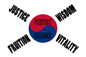 South Korea Flag The Meanings Of Flags Album On Imgur