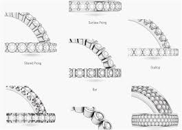 types of wedding ring 32 design different types of wedding rings sweet home design news