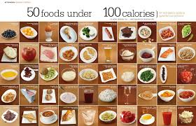 100 pics solution cuisine form health