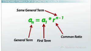 finding and classifying geometric sequences video u0026 lesson