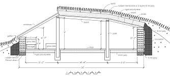 house plans to build solar pit house plan