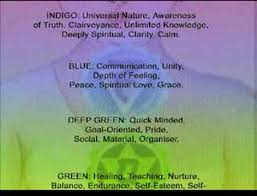 colour meaning aura colour meanings youtube