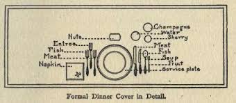 Formal Setting Of A Table Setting The Table Edwardian Promenade