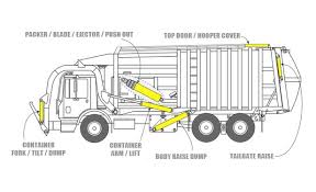 lego moc 5926 front loader garbage truck technic 2016