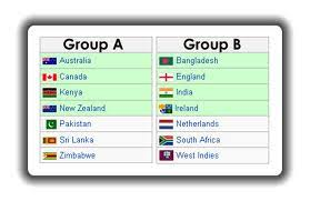 Cricket World Cup Table Cricket World Cup 2011 Points Table 2011 Icc Cricket World Cup