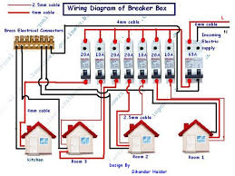 panel box wiring diagram