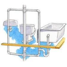 Plumbing Basement Bathroom Rough In Sewer And Venting Plumbing Diagram For Washroom Renos Diy