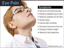 eye pain from light sign and symptoms of eye pain optometry pinterest eye pain and eye
