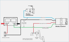 utility trailer lights wiring diagram publicassets us