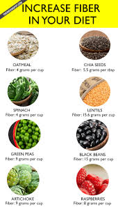 ways to get fiber in your diet the average weight for a 5 5 female