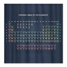 Periodic Table Shower Curtain Big Bang Theory Periodic Table Shower Curtain Uk Memsaheb Net