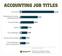 best jobs for accounting students career ladder job search best image voixmag com