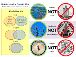 flexible learning opportunities u2013 david truss pair a dimes for
