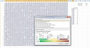 Excel Spreadsheet To Graph Advanced Graphs Using Excel Heat Map Plot In Excel Using