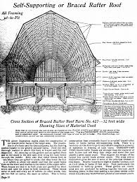 historic pre cut barn styles history of kit barns sand creek