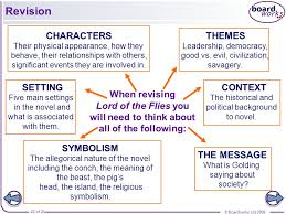 lord of the flies themes and messages the lord of the flies themes lord of the flies by william golding