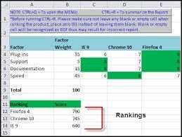 Decision Matrix Excel Template Mcda Jonathan Feucht S Site