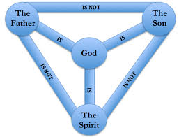 i believe in jesus a sermon on the trinity and the resurrection