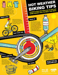 how to dress pro cyclingtips weather biking tips things for my wall pinterest weather