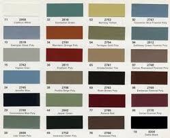1975 cadillac eldorado paint codes