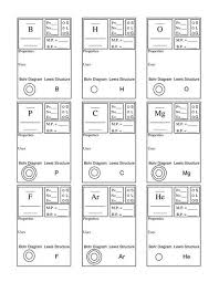 periodic table basics worksheet answer key science pinterest