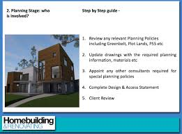 Home Design Consultant Jobs Scotland Home Design A Step By Step Guide To Designing Your Dream Home Pt 3