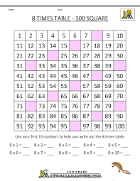 8 times table worksheet 8 times table