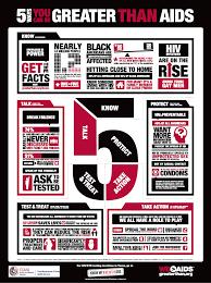 hiv aids brochure templates dshs hiv std program hiv std educational materials