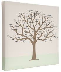 gift tree free shipping canvaskudos canvas kudos bridal shower gift unique