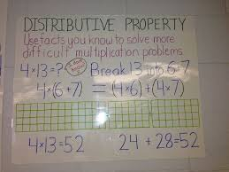 29 best distributive property images on pinterest math