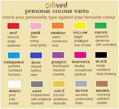 what each color means color meaning personality 2nd grade art pinterest color